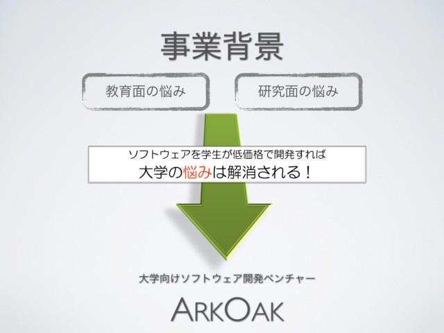 20140306_ArkOak成果報告会.005