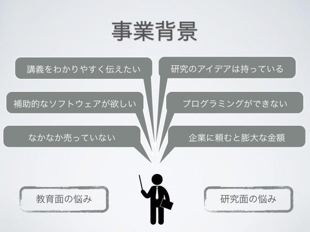 20140306_ArkOak成果報告会.004